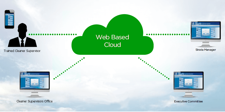 web-based-cloud cleaning